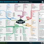 Navigate the Mobile Marketing World with New Map from Bluetrain
